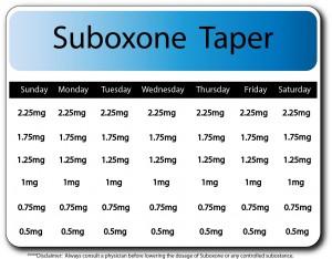suboxone taper schedule